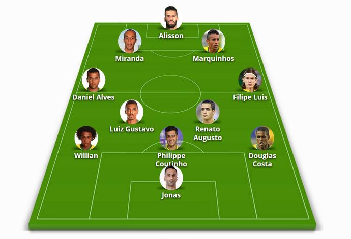 Você escala seleção brasileira Brasil (Foto: GloboEsporte.com)