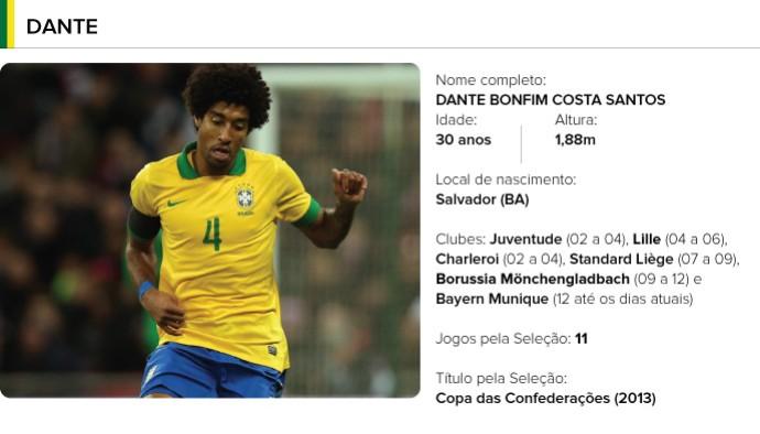 PERFIL jogadores brasil - Dante (Foto: Editoria de arte)