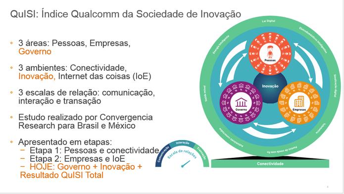 QuISI (Foto: Divulgação/QuISI)