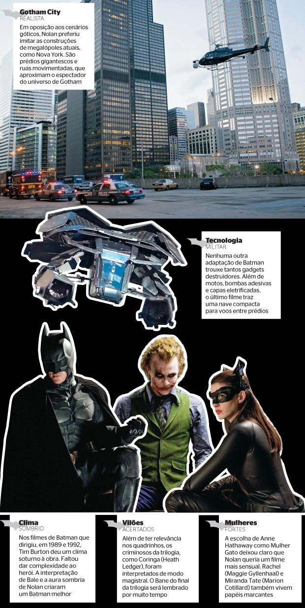 A reinvenção de Batman (Foto: divulgação (3) e The Kobal Collection)