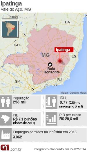 Ipatinga (Foto: Editoria de Arte/G1)