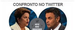 Compare frases de Dilma e Aécio e tuíte (Editoria de Arte/G1)
