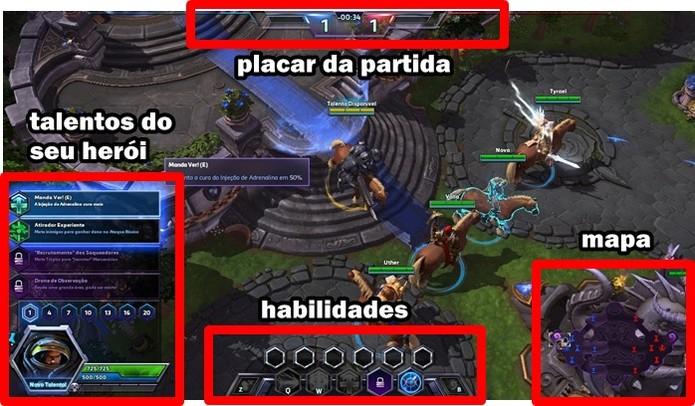 Interface de Heroes of Storm é simples e direta (Foto: Reprodução / Dario Coutinho)