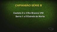 Rio Branco de Venda Nova e Serra estão na final da série B do Capixabão