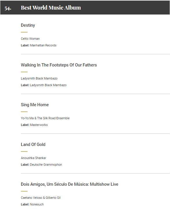 Caetano Veloso e Gilberto Gil são indicados ao Grammy 2017 (Foto: Reprodução / Grammy)