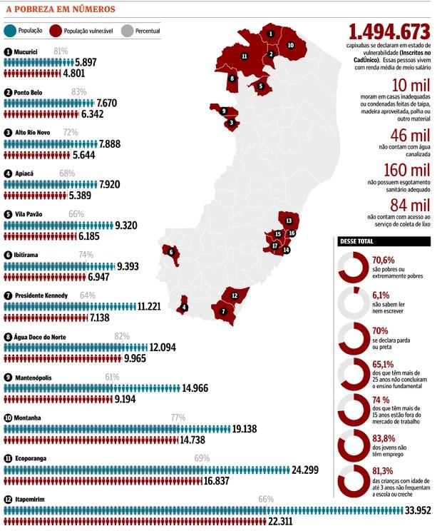 Mapa da pobreza no Espírito Santo (Foto: Arte/ Jornal A Gazeta)