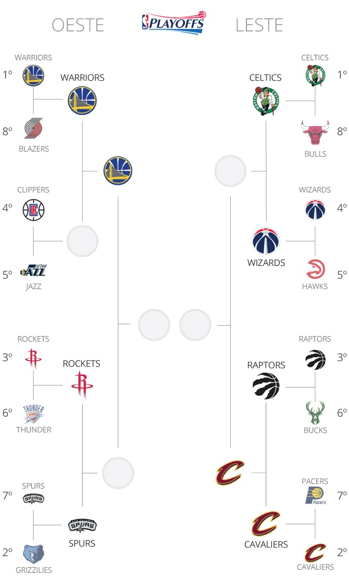 TABELA PLayoffs NBA 09/05 (Foto: Editoria de Arte)
