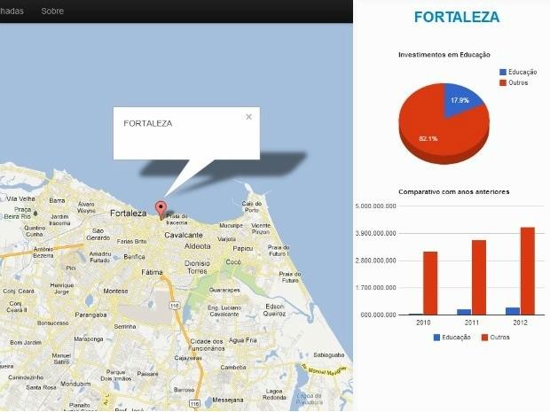 Por meio de gráficos e mapas, projeto expõe de forma didática informações sobre o investimento na educação (Foto: Reprodução)