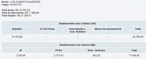 Remuneração de Luís Roberto Barroso (Foto: Reprodução/STF)