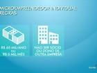 Semana do microempreendedor em MS é realizada em 22 municípios