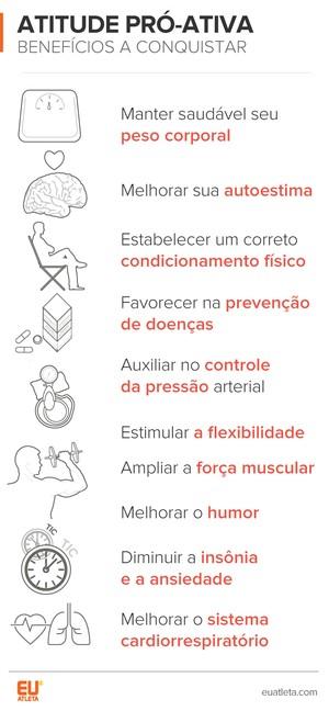 EuAtleta Info Arte 10+ Benefícios da atividade (Foto: Eu Atleta / Arte)