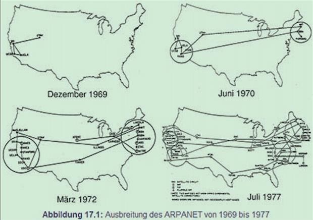 Gráfico com evolução da rede nos EUA. (Foto: APANET)