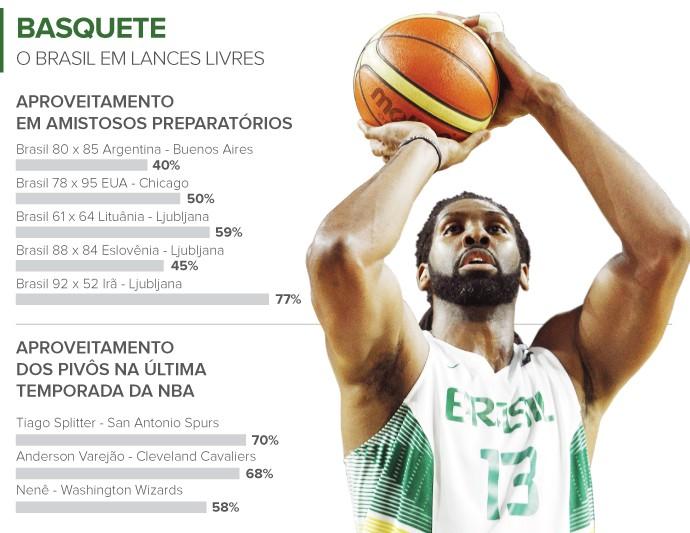 info Lances Livres (Foto: infoesporte)