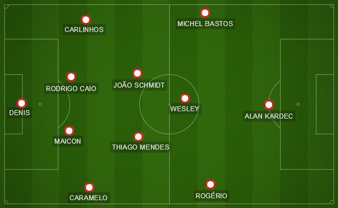 Time do São Paulo para o jogo desta quarta-feira (Foto: GloboEsporte.com)