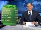 Brasil cai cinco posições na última edição do ano do ranking da Fifa