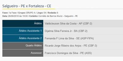 CBF define trio de arbitragem de Salgueiro e Fortaleza (Foto: Reprodução/CBF)