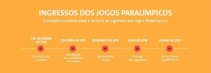 Cronograma de venda de ingressos para as Paralimpíadas (Foto: Reprodução Rio 2016)