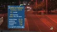 Fortaleza registrou 281 mortes no trânsito em 2016, o menor número em 15 anos