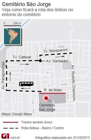 Infográfico finados Belém trânsito (Foto: G1 PA)
