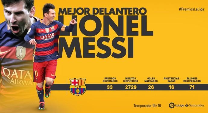 Messi prêmio melhor atacante Espanhol 2015/16 (Foto: Reprodução / Twitter)