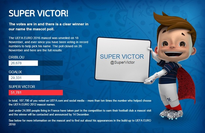 Anúncio de Super Victor (Foto: site oficial Euro 2016)