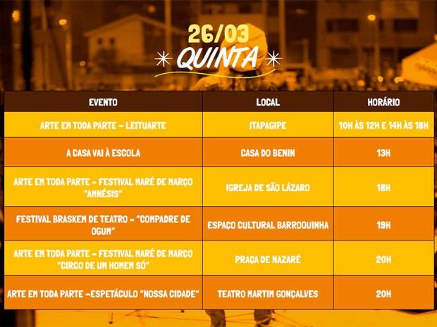 Programação do quinto dia do Festival da Cidade (Foto: Divulgação / Agecom)