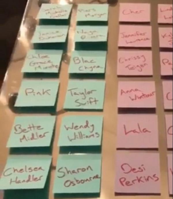A lista de Kim Kardashian: os papéis verdes são os nomes de inimigas da socialite que receberão seu perfume (Foto: Instagram)