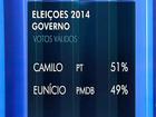 Ibope, votos válidos: Camilo tem 51%; Eunício, 49% (TV  Verdes Mares/Reprodução)