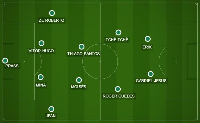 Palmeiras entrou em campo com Thiago Santos na marcação, e Erik e Gabriel Jesus lado a lado na frente (Foto: GloboEsporte.com)