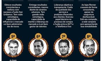 O melhor executivo do Brasil