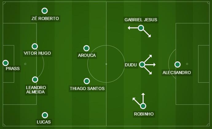 Palmeiras começou a partida contra o Botafogo no tradicional 4-2-3-1 (Foto: Reprodução)