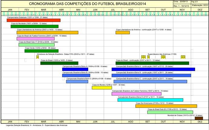 Cronograma competições futebol Brasileiro (Foto: Reprodução)