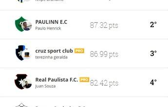 Com Danilo no gol, Tricolor Galaticos C vence rodada da Liga GE TV TEM