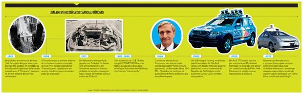 Tecnologia, Carros, Transporte, Google, História do carro autônomo, Cronologia (Foto: Corbis; Frank Mächler; Mark Scheuern / Alamy; Divulgação)
