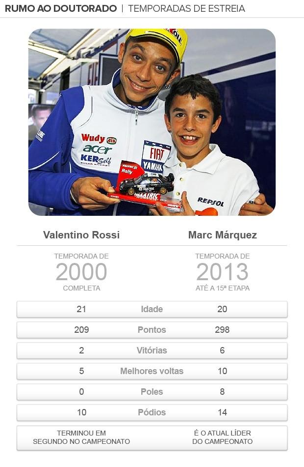 comparativo_motoGP-03 (Foto: Infoesporte)