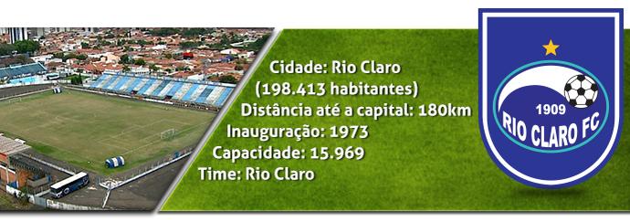 Header, estádio, Augusto Schmidt, Rio Claro (Foto: Arte / Eduardo Teixeira)