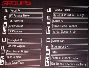 Grupos da Manchester United Premier Cup (Foto: Vin&#237;cius Vieira / Divulga&#231;&#227;o Santos FC)