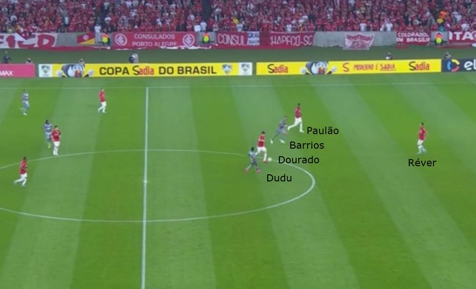 Palmeiras pressiona marcação na saída de bola do Inter (Foto: GloboEsporte.com)