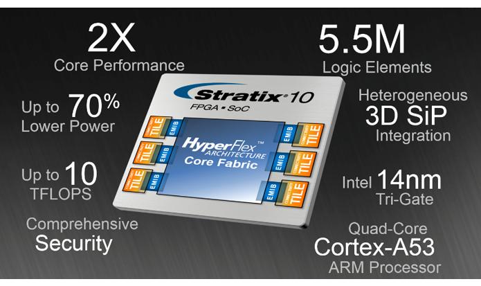 Novo chip da Intel promete economia de energia de até 70% (Foto: Divulgação/Intel)