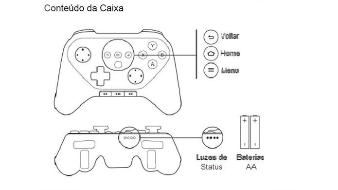 Controle do console da Amazon. (Foto: Divulgacão/Anatel)