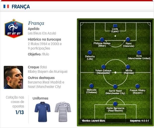 Info Sel Franca (Foto: Infoesporte)