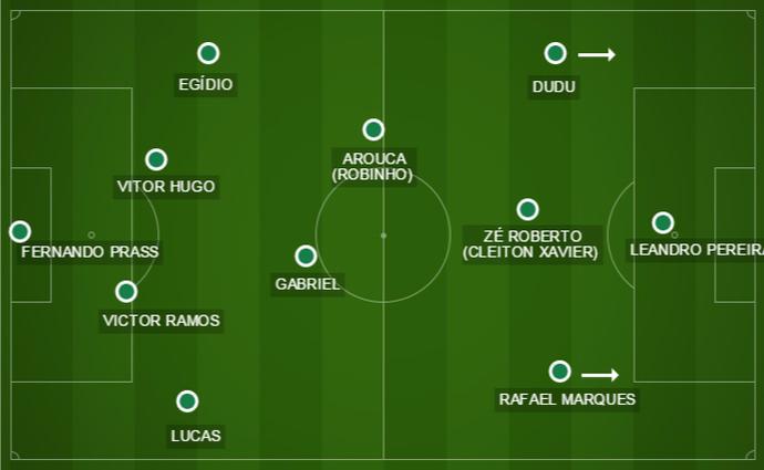 Formação do Palmeiras sem Valdivia (Foto: GloboEsporte.com)
