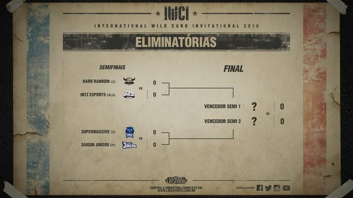 Agora INTZ está na semifinal do IWCI de League of Legends (Foto: Divulgação/Riot Games)