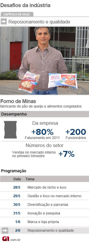 Selo Forno de Minas (Foto: Editoria de Arte/G1)