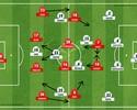 As primeiras ideias táticas de Van Gaal no United 15/16