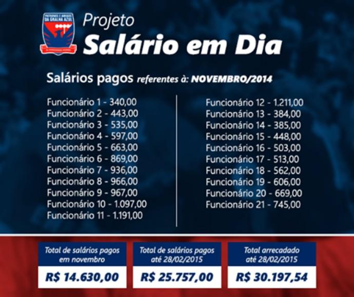 Torcida Paraná Clube salário (Foto: Site dos Patronos e Amigos da Gralha Azul/Reprodução)