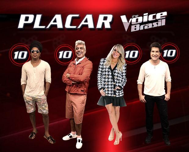 Balanço da 4quarta noite de Audições  (Foto: The Voice Brasil)