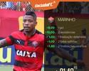 Cartola FC: Monstro da Rodada #36, Marinho marca e dá duas assistências