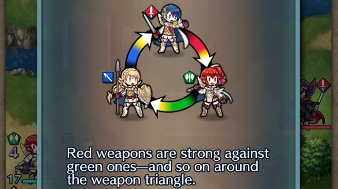 Dominar o triângulo das armas de Fire Emblem Heroes garante uma boa vantagem nas batalhas (Foto: Reprodução/Rafael Monteiro)