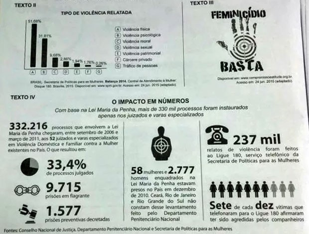 Trecho da prova de redação do Enem 2015. Tema foi 'a persistência da violência contra a mulher na sociedade brasileira (Foto: Reprodução/Inep)